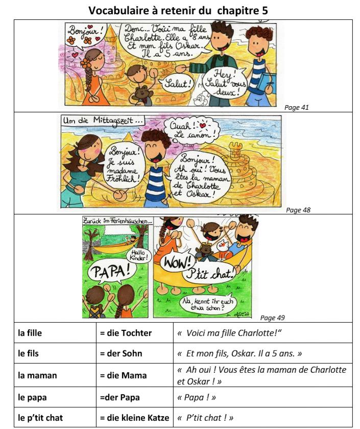 Wortschatz zum Kapitel 5