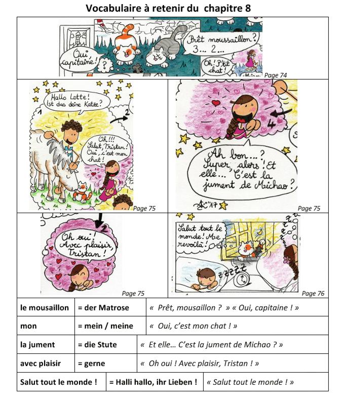 Wortschatz zum Kapitel 8