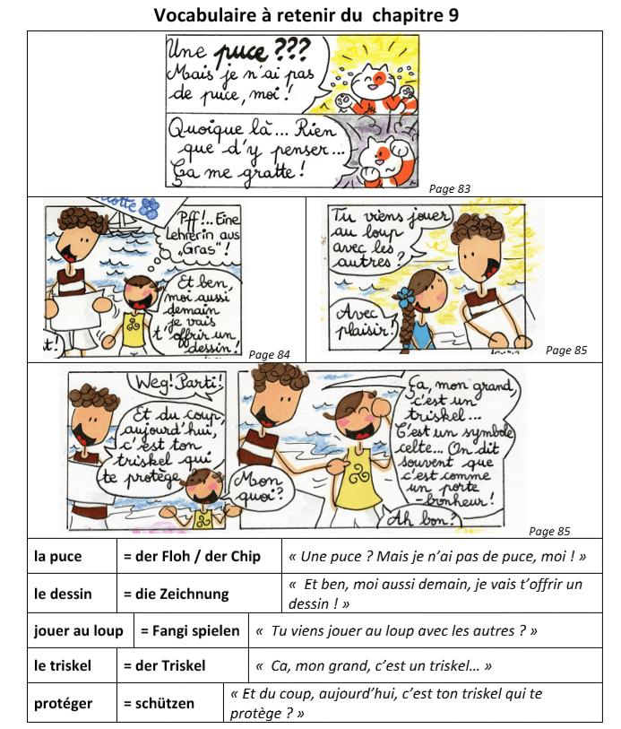 Wortschatz zum Kapitel 9