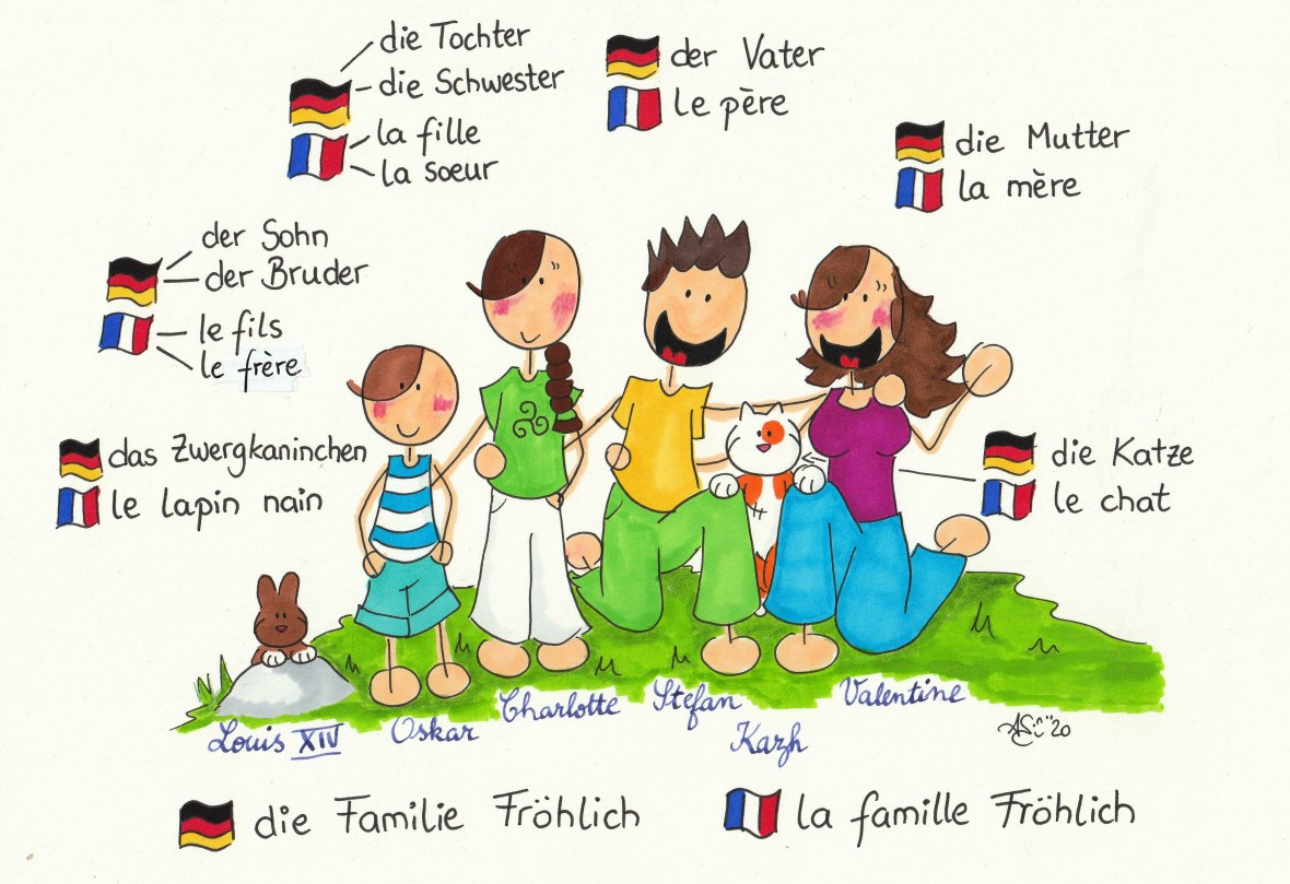 La famille Fröhlich en couleurs - 21.03.20